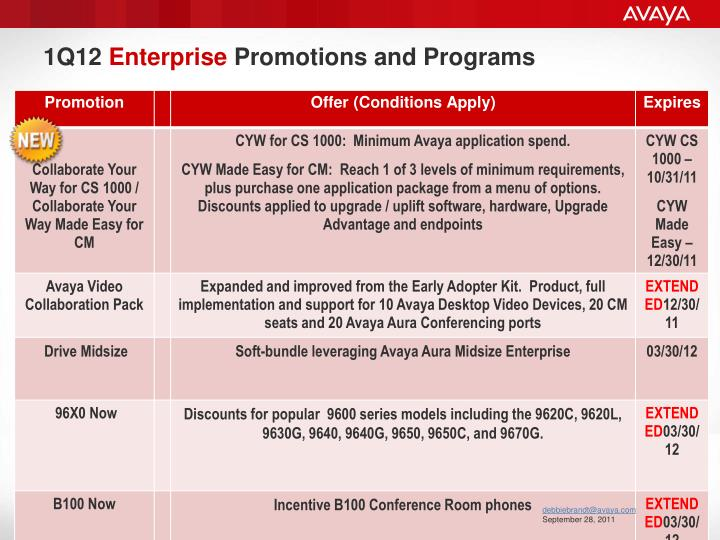 1q12 enterprise promotions and programs n.