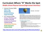 curriculum where x marks the spot middle school physical science high school chemistry