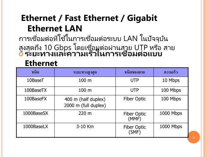 Ethernet / Fast Ethernet / Gigabit Ethernet LAN