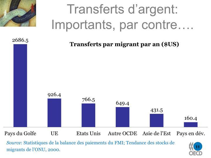 Transferts d'argent: Importants, par contre….