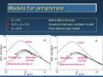 models for antiprotons