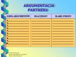 argumentacja partnera