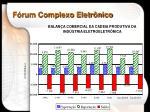 f rum complexo eletr nico1