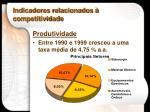 indicadores relacionados competitividade