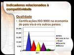 indicadores relacionados competitividade1