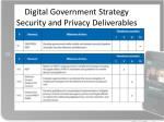 digital government strategy security and privacy deliverables