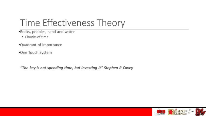 Time Effectiveness Theory