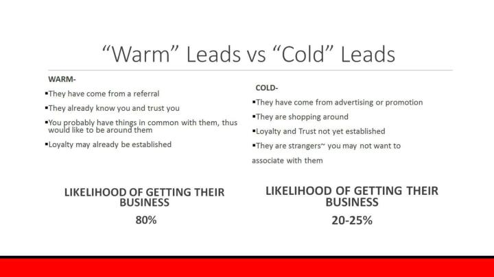 """Warm"" Leads vs ""Cold"" Leads"