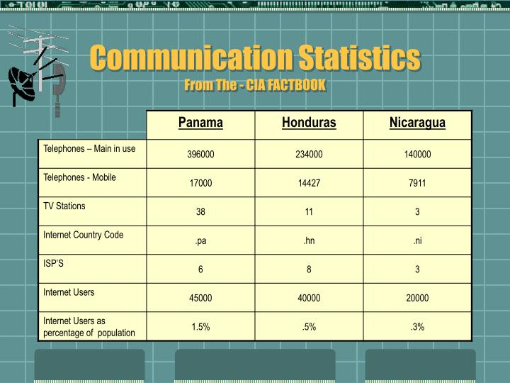 Communication statistics from the cia factbook
