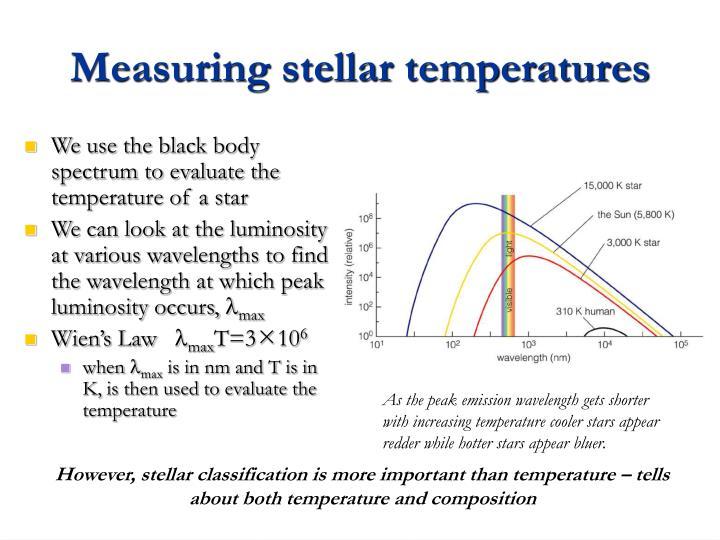 Measuring stellar temperatures