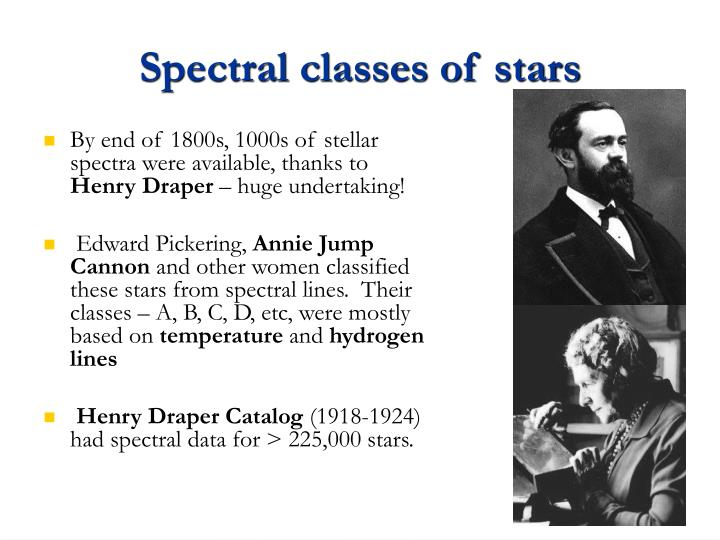 Spectral classes of stars