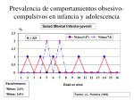 prevalencia de comportamientos obsesivo compulsivos en infancia y adolescencia17