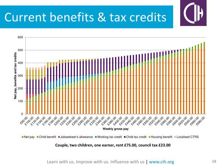 Current benefits & tax credits