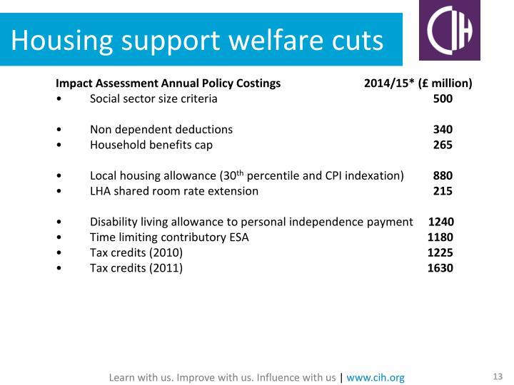 Housing support welfare cuts