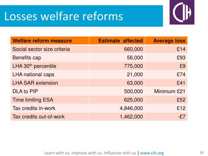 Losses welfare reforms