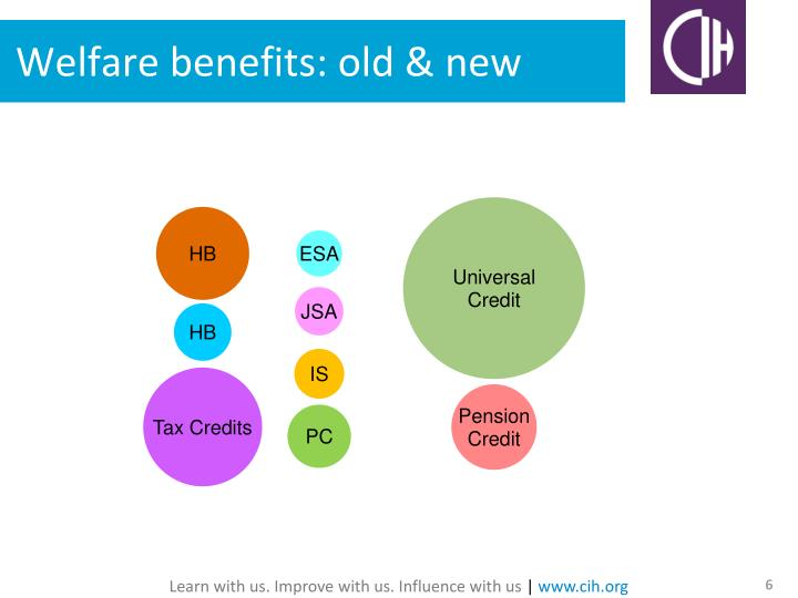 Welfare benefits: old & new