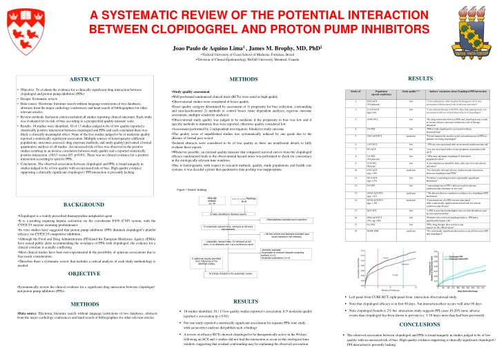 A systematic review of the potential interaction between clopidogrel and proton pump inhibitors