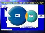 preval ncia global da co infec o hiv hbv