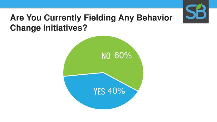 Are You Currently Fielding Any Behavior Change