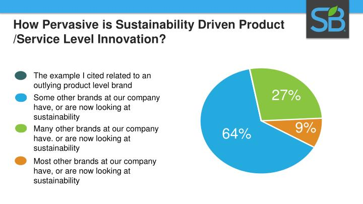 How Pervasive is Sustainability Driven