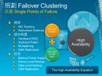 failover clustering single points of failure