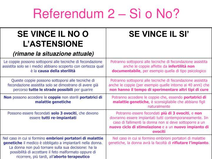 Referendum 2 – Sì o No?