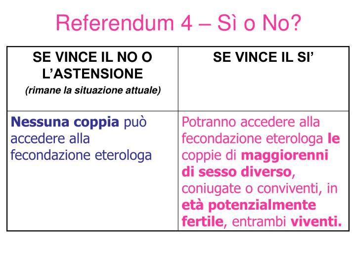Referendum 4 – Sì o No?