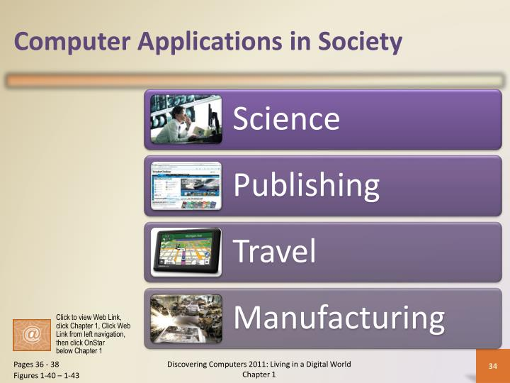 Computer Applications in Society
