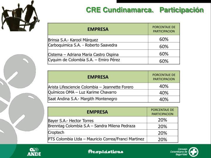 CRE Cundinamarca.   Participación