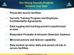 our strong security program protects your data