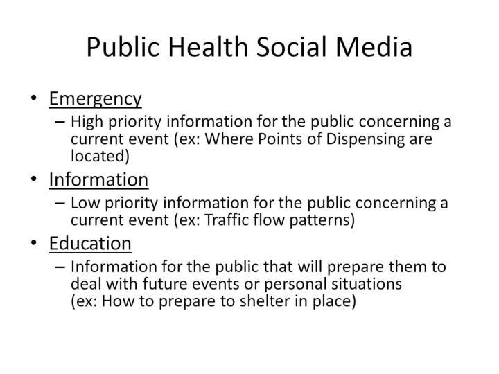 Public Health Social Media
