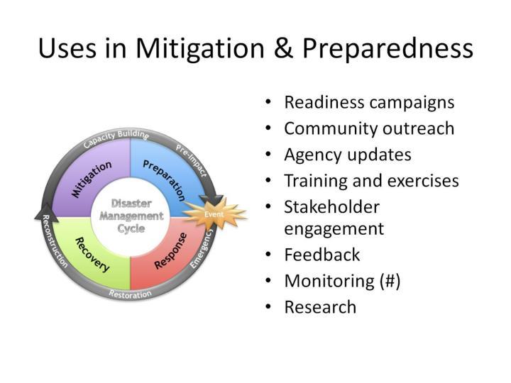 Uses in Mitigation & Preparedness