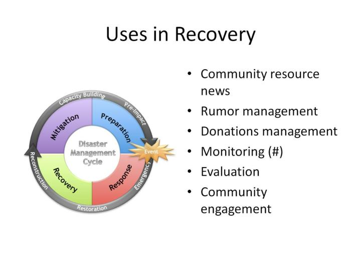 Uses in Recovery