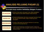 analisis peluang pasar 3