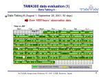 tama300 data evaluation 1 data taking 6