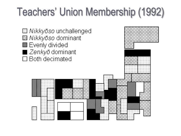 Teachers' Union Membership (1992)