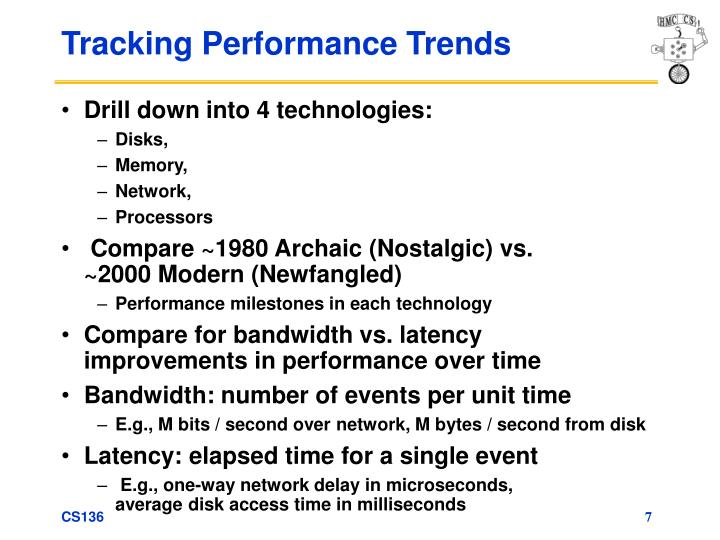 Tracking Performance Trends