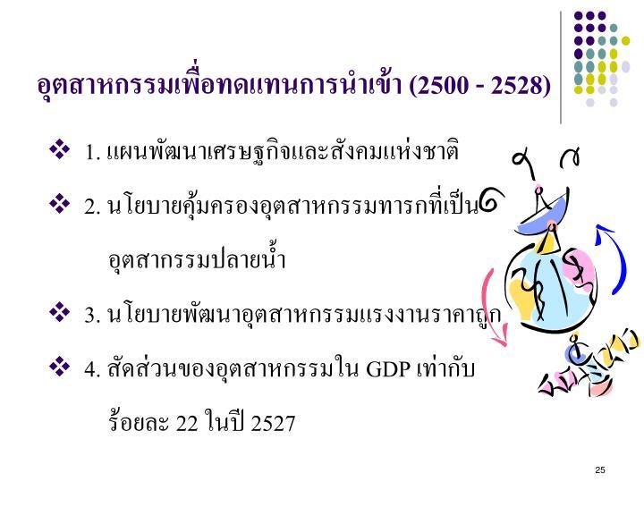 อุตสาหกรรมเพื่อทดแทนการนำเข้า (2500 - 2528)