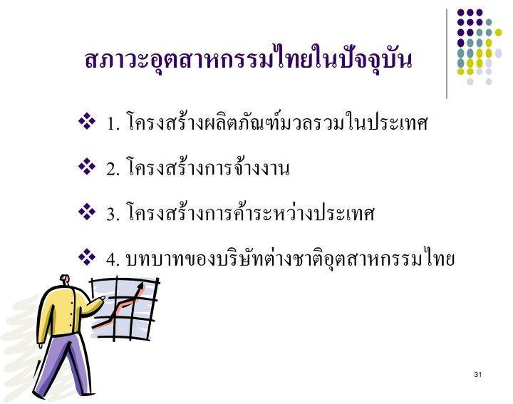 สภาวะอุตสาหกรรมไทยในปัจจุบัน