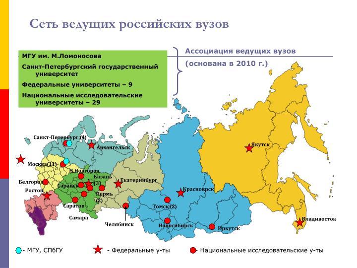 Сеть ведущих российских вузов