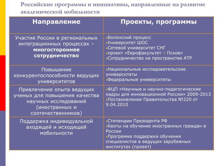 Российские программы и инициативы, направленные на развитие академической мобильности