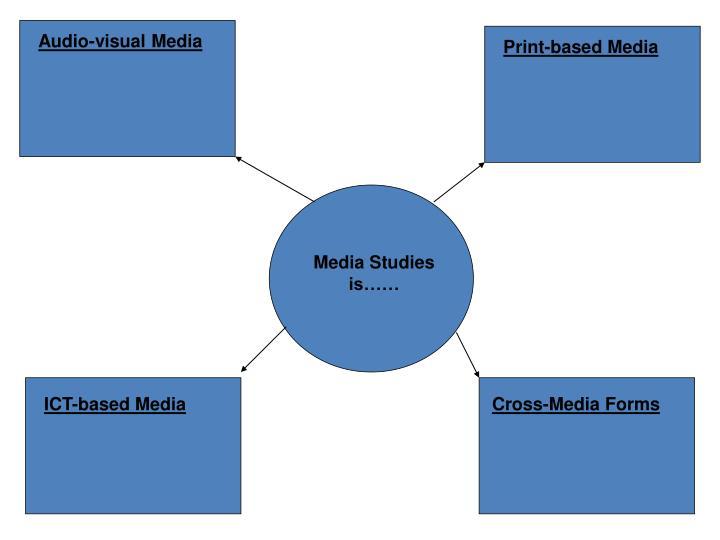 Audio-visual Media