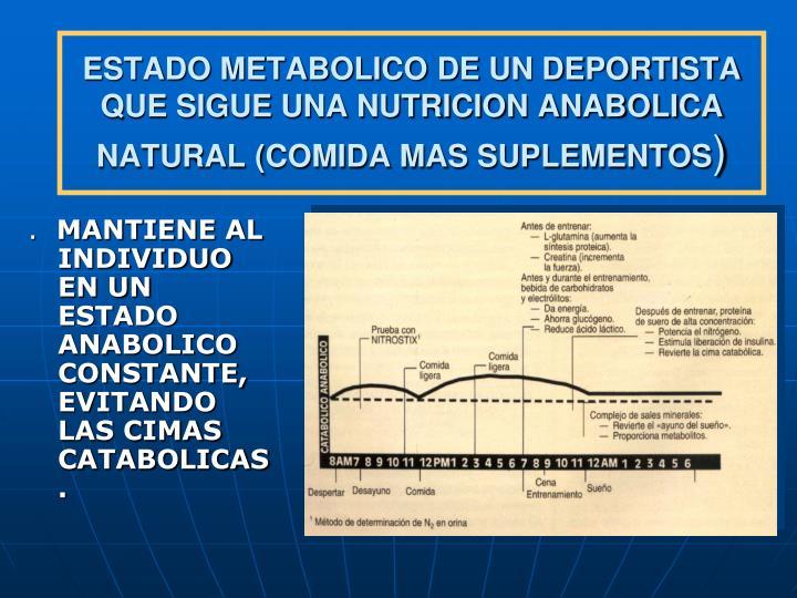 ESTADO METABOLICO DE UN DEPORTISTA QUE SIGUE UNA NUTRICION ANABOLICA NATURAL (COMIDA MAS SUPLEMENTOS
