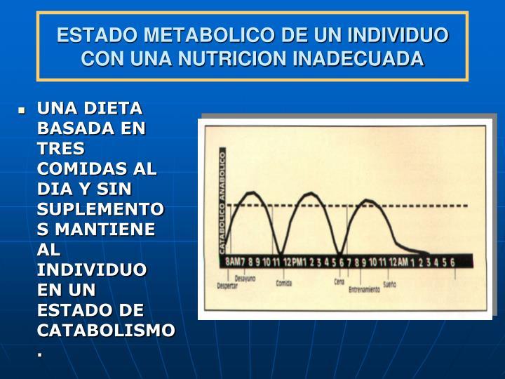 ESTADO METABOLICO DE UN INDIVIDUO CON UNA NUTRICION INADECUADA