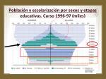 poblaci n y escolarizaci n por sexos y etapas educativas curso 1996 97 miles