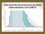 tasas nacionales de escolarizaci n por edad y etapas educativas curso 1996 97