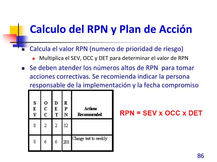 Calculo del RPN y Plan de Acción