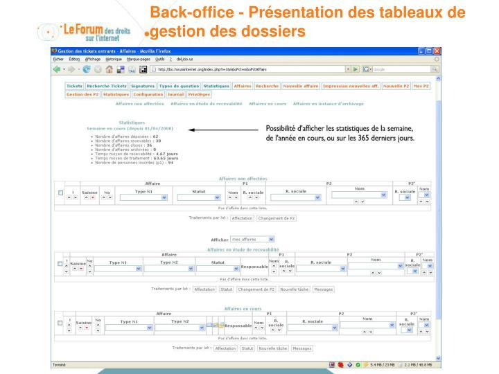 Back-office - Présentation des tableaux de gestion des dossiers