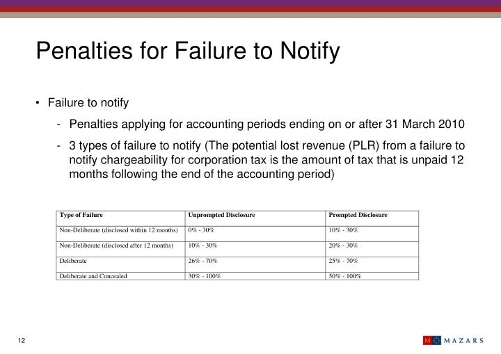 Penalties for Failure to Notify