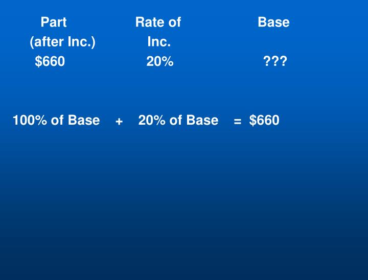 Part              Rate of             Base